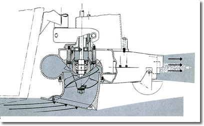 Outboard Jets Quality conversion units for outboard motors – Diagram Of Outboard Engine